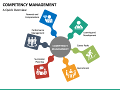 Competency Management PPT Slide 17