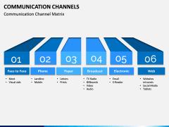 Communication Channels PPT Slide 4