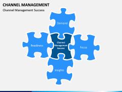 Channel Management PPT slide 15