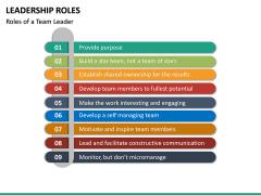 Leadership Roles PPT Slide 18