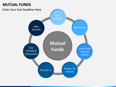 Mutual Funds PPT Slide 7