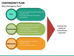 Contingency Plan PPT Slide 24
