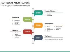 Software Architecture PPT Slide 30