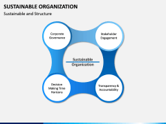 Sustainable Organization PPT Slide 2