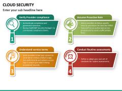 Cloud Security PPT Slide 28