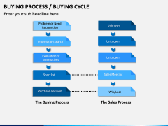 Buying Cycle PPT Slide 16