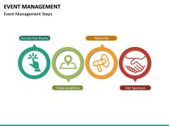 Event Management PPT Slide 20