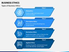 Business Ethics PPT Slide 10