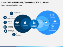 Employee Wellbeing PPT Slide 4