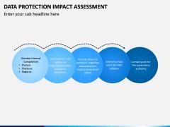 Data Protection Impact Assessment (DPIA) PPT Slide 7