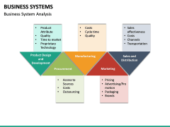Business Systems PPT Slide 24