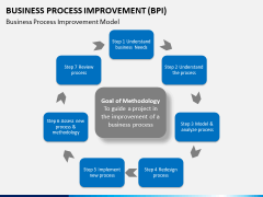 Business process improvement PPT slide 18