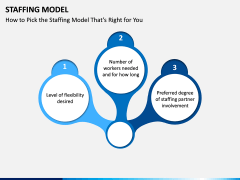 Staffing Model PPT Slide 8