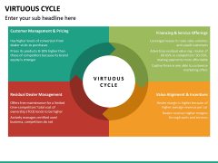 Virtuous Cycle PPT Slide 19