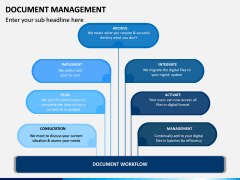 Document Management PPT Slide 10