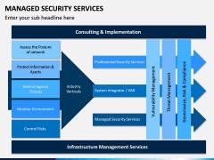 Managed Security Services PPT Slide 4