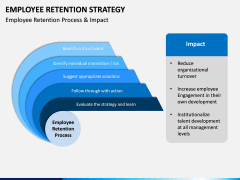 Employee Retention Strategy PPT slide 13