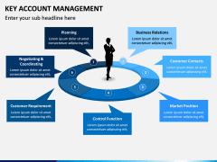 Key Account Management PPT Slide 3