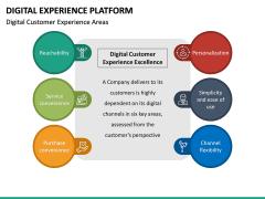 Digital Experience Platform PPT Slide 20