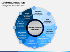Commercialization PPT Slide 7