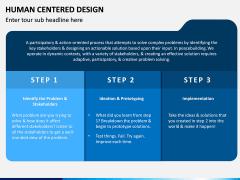 Human Centered Design PPT Slide 9