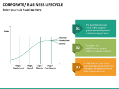 Business Lifecycle PPT Slide 19
