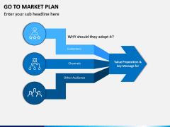 Go To Market Plan (GTM Plan) PPT Slide 31
