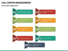 Call Center Management PPT Slide 14