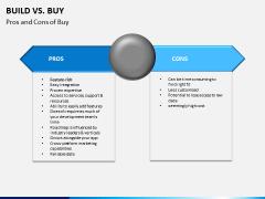 Build vs buy PPT slide 11