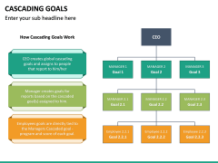 Cascading Goals PPT Slide 15