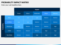 Probability Impact Matrix PPT Slide 4