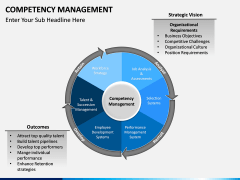 Competency Management PPT Slide 7