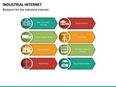 Industrial Internet PPT Slide 17