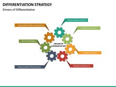 Differentiation Strategy PPT Slide 16