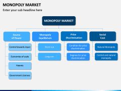 Monopoly Market PPT Slide 3