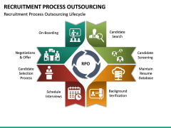 Recruitment Process Outsourcing PPT Slide 24