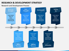 R&D Strategy PPT Slide 7