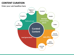 Content Curation PPT Slide 19