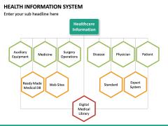 Health Information System PPT slide 24