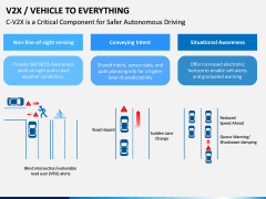 Vehicle to Everything (V2X) PPT Slide 5