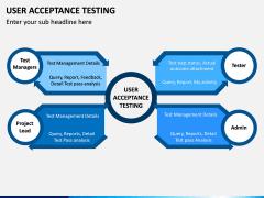 User Acceptance Testing PPT Slide 13