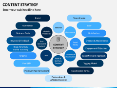Content Strategy PPT Slide 4