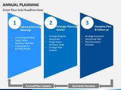 Annual planning PPT slide 11