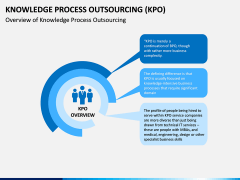 Knowledge Process Outsourcing (KPO) PPT Slide 2