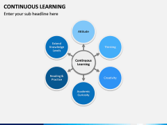 Continuous Learning PPT Slide 16