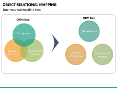 Object Relational Mapping PPT slide 29