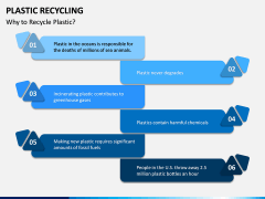 Plastic Recycling PPT Slide 4