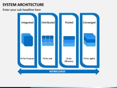 System Architecture PPT Slide 6