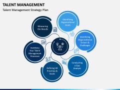 Talent Management PPT Slide 8