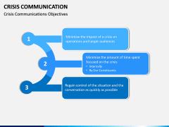 Crisis Communication PPT Slide 7